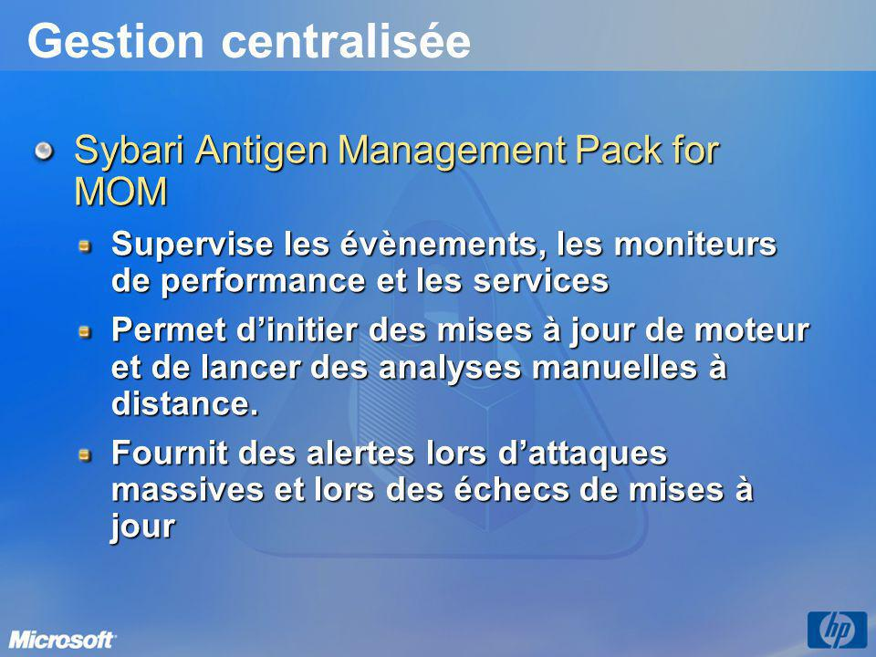 Gestion centralisée Sybari Antigen Management Pack for MOM