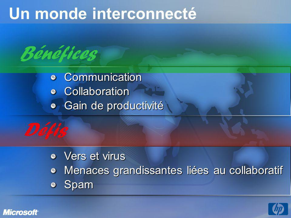 Un monde interconnecté
