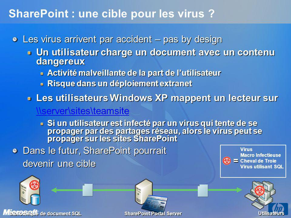 SharePoint : une cible pour les virus