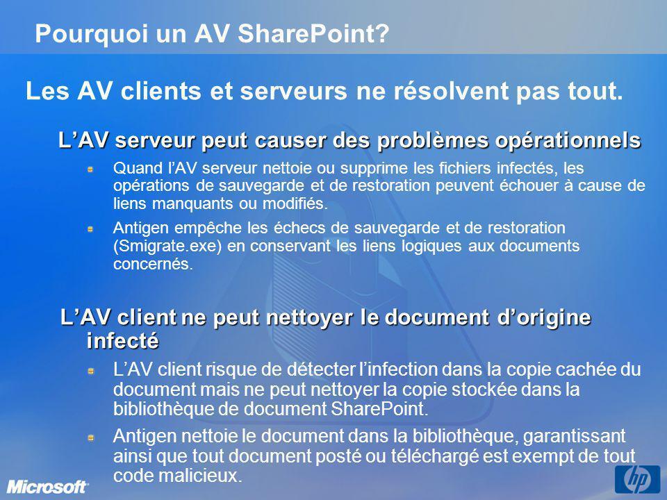Pourquoi un AV SharePoint