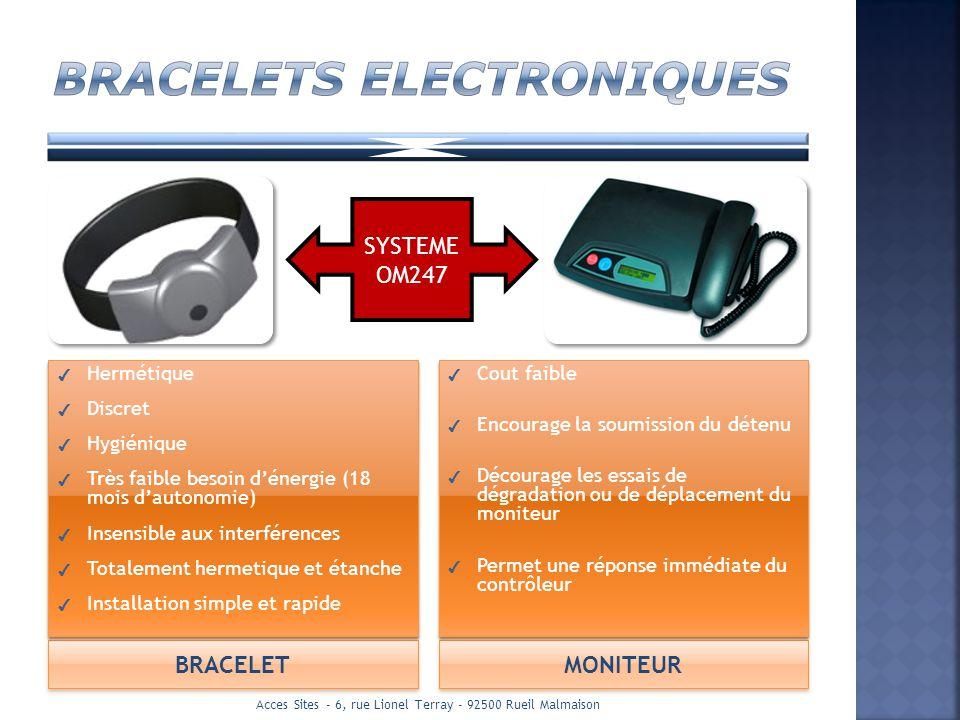 BRACELETS ELECTRONIQUES