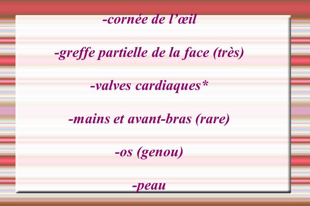 -cornée de l'œil -greffe partielle de la face (très) -valves cardiaques* -mains et avant-bras (rare) -os (genou) -peau