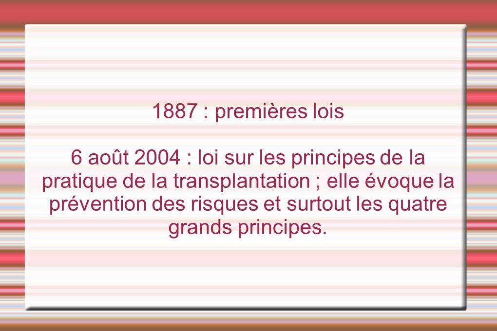 1887 : premières lois