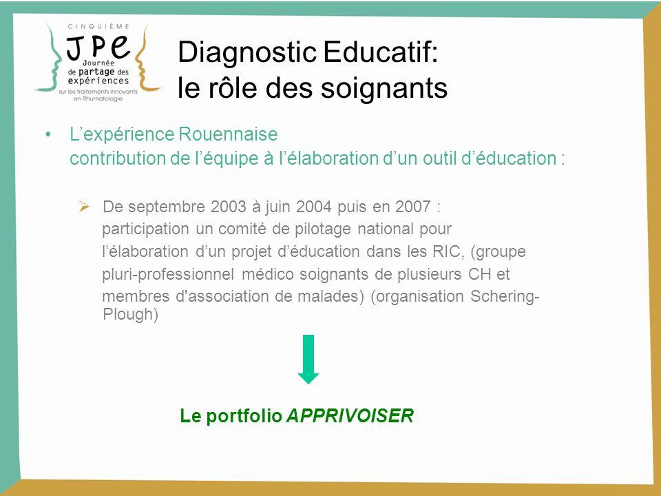 Diagnostic Educatif: le rôle des soignants L'expérience Rouennaise