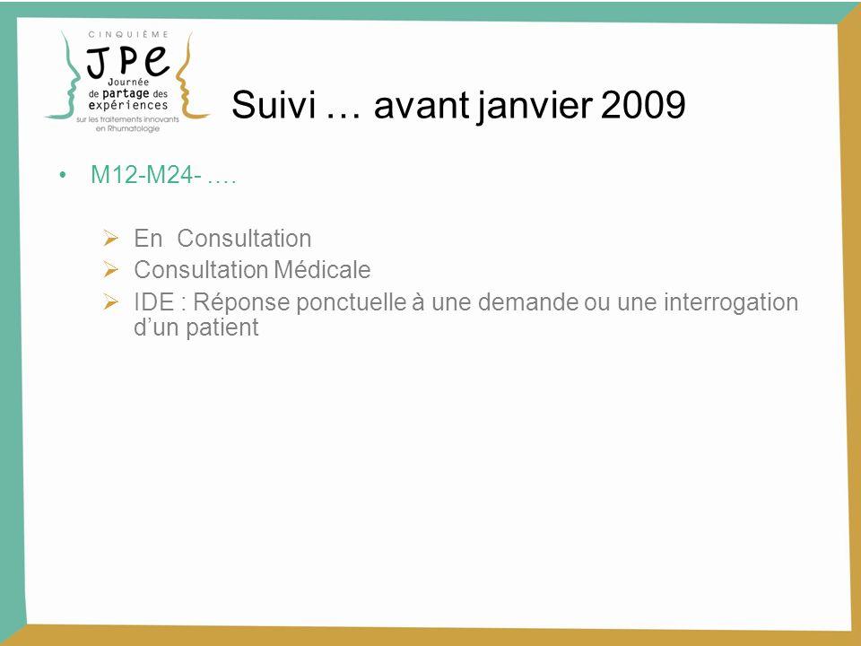 Suivi … avant janvier 2009 M12-M24- …. En Consultation