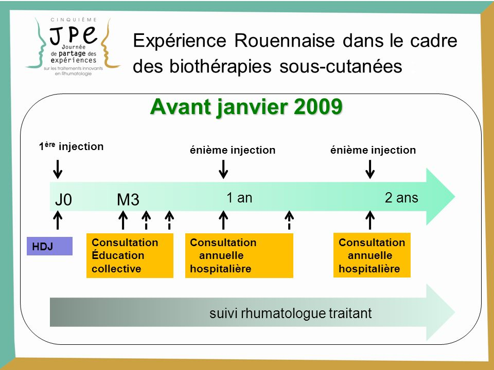Expérience Rouennaise dans le cadre des biothérapies sous-cutanées :