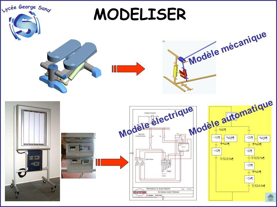 MODELISER Lycée George Sand i S Modèle mécanique Modèle automatique