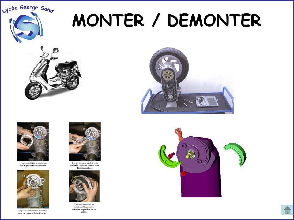 i S Lycée George Sand MONTER / DEMONTER