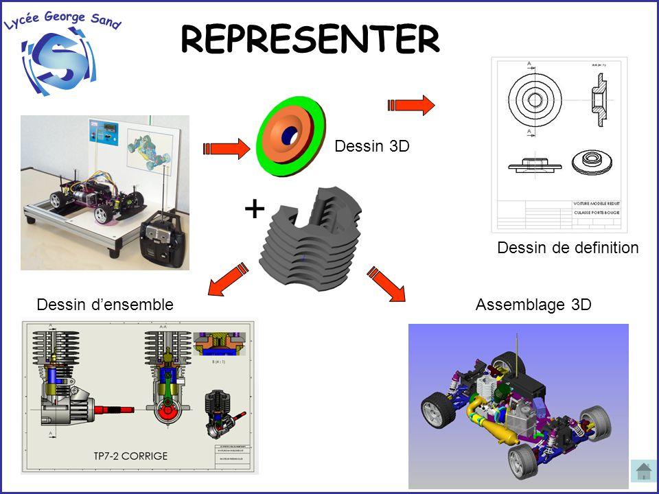 + REPRESENTER Lycée George Sand i S Dessin 3D Dessin de definition
