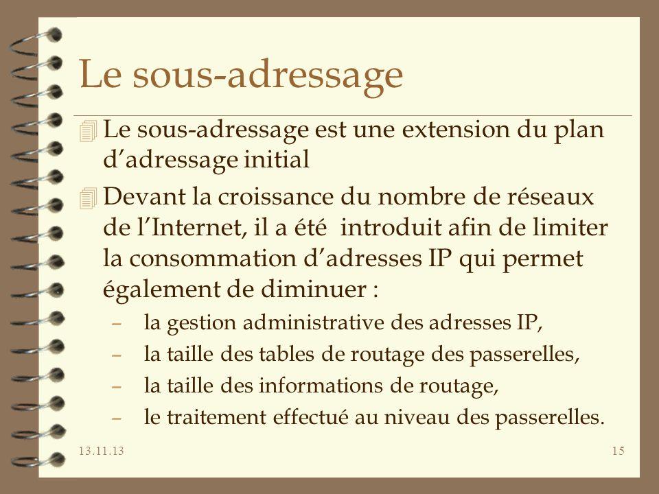 Licence Informatique MI5 - Réseaux. Le sous-adressage. Le sous-adressage est une extension du plan d'adressage initial.
