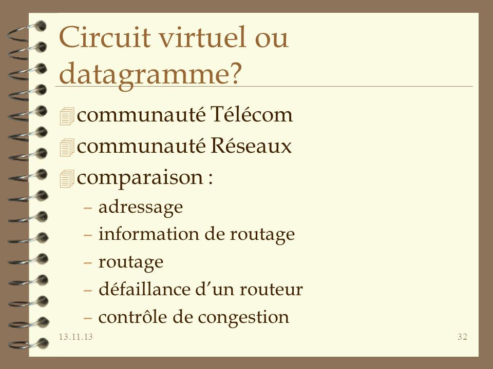 Circuit virtuel ou datagramme