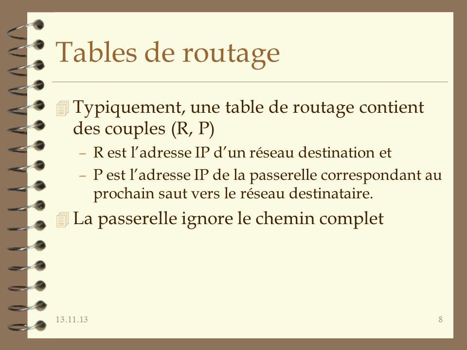 Licence Informatique MI5 - Réseaux. Tables de routage. Typiquement, une table de routage contient des couples (R, P)