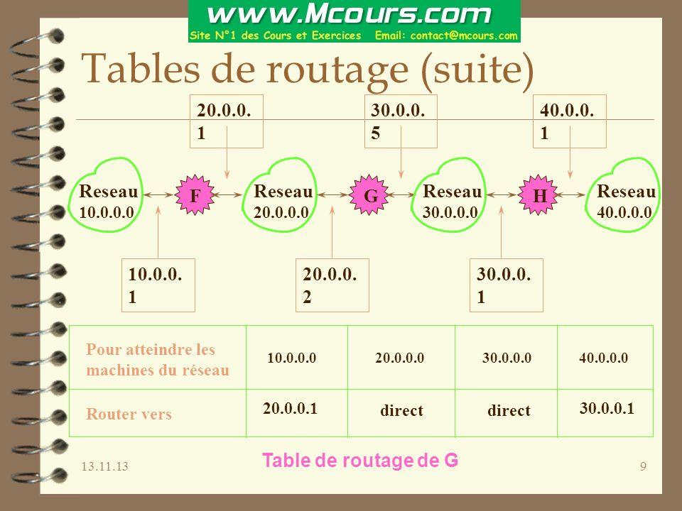 Tables de routage (suite)