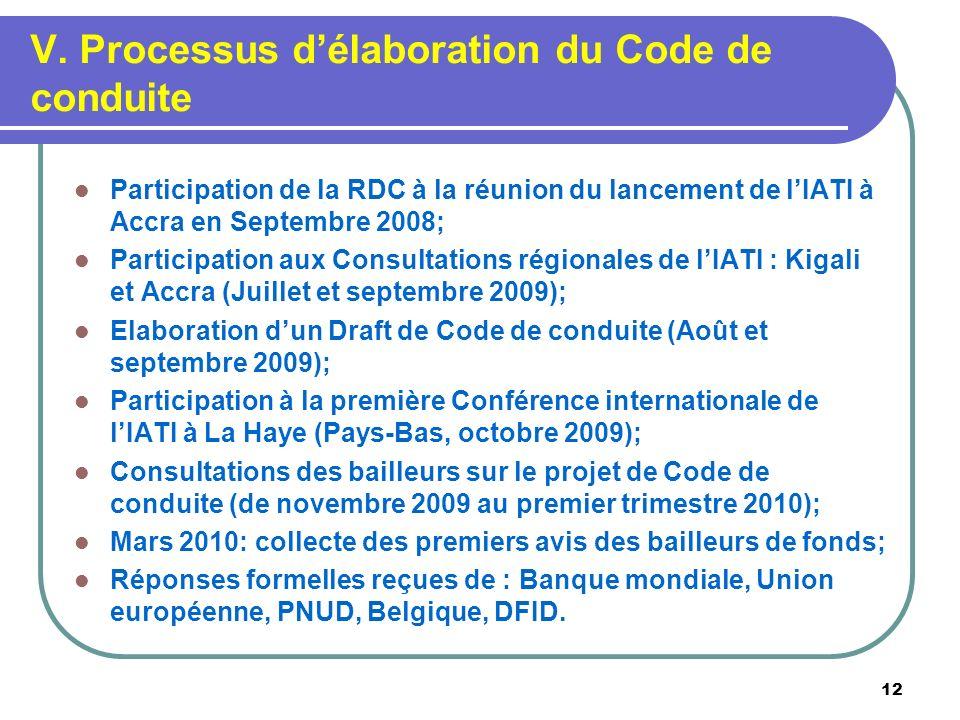 V. Processus d'élaboration du Code de conduite