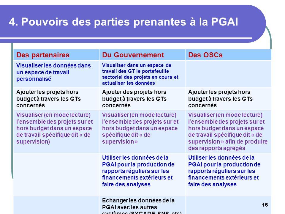4. Pouvoirs des parties prenantes à la PGAI