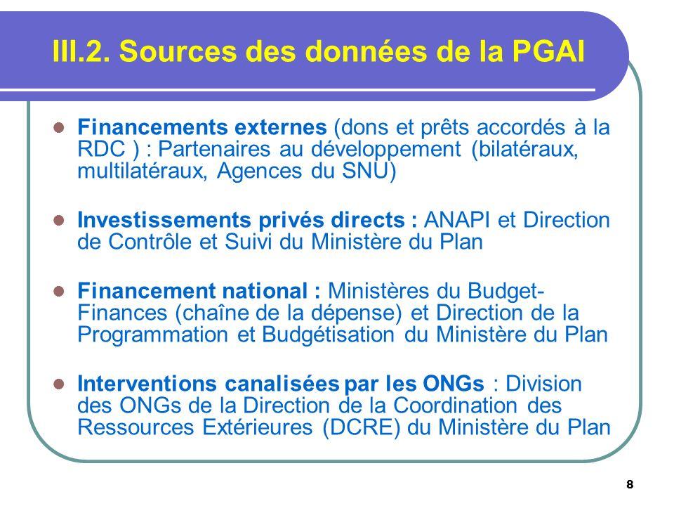 III.2. Sources des données de la PGAI
