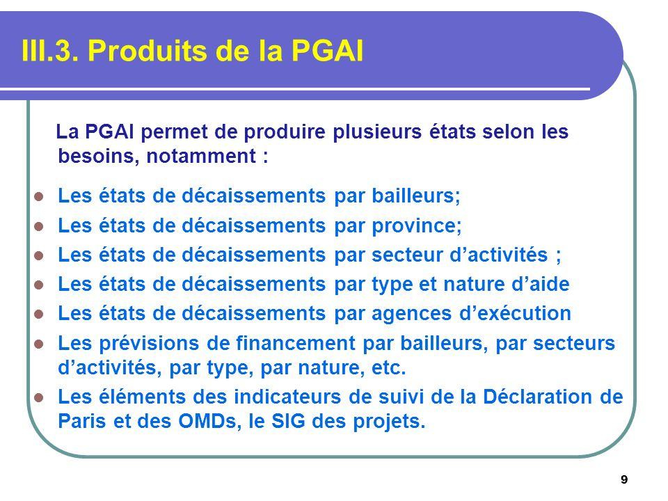 III.3. Produits de la PGAI La PGAI permet de produire plusieurs états selon les besoins, notamment :