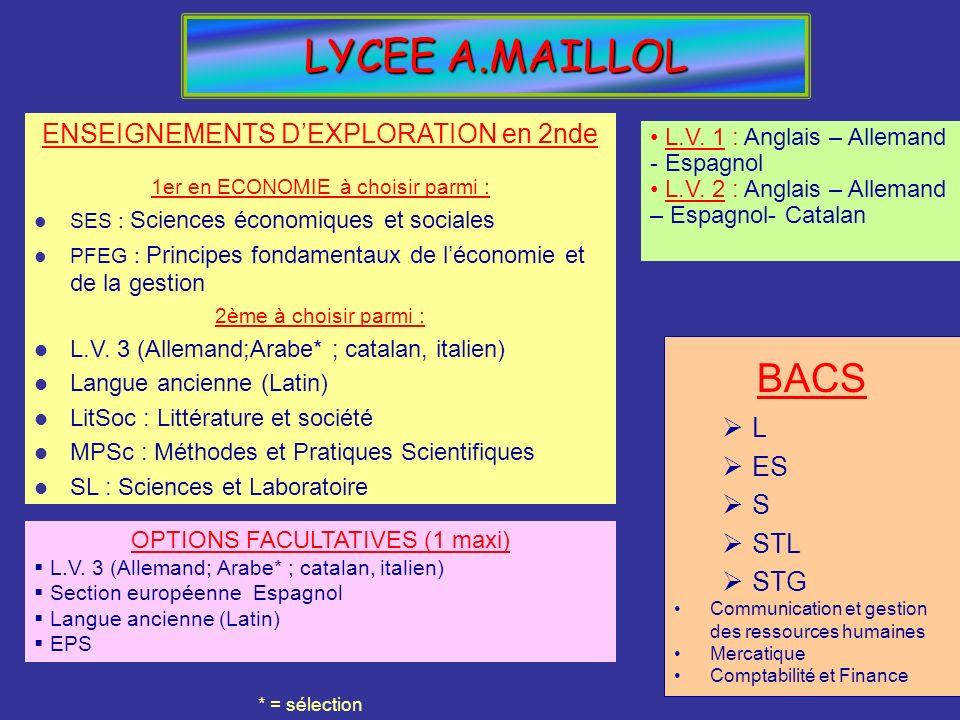 LYCEE A.MAILLOL BACS ENSEIGNEMENTS D'EXPLORATION en 2nde L ES S STL