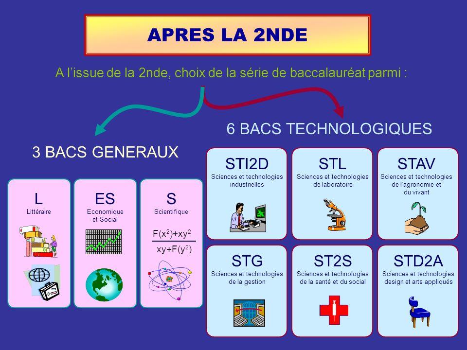 APRES LA 2NDE 6 BACS TECHNOLOGIQUES 3 BACS GENERAUX STI2D STL STAV L