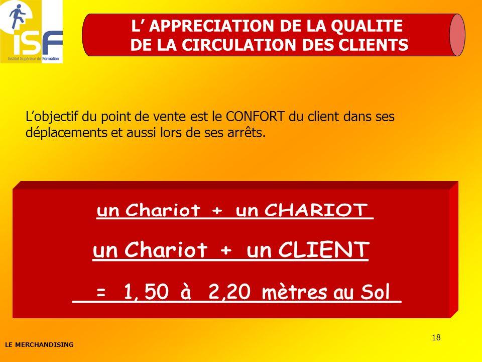L' APPRECIATION DE LA QUALITE DE LA CIRCULATION DES CLIENTS