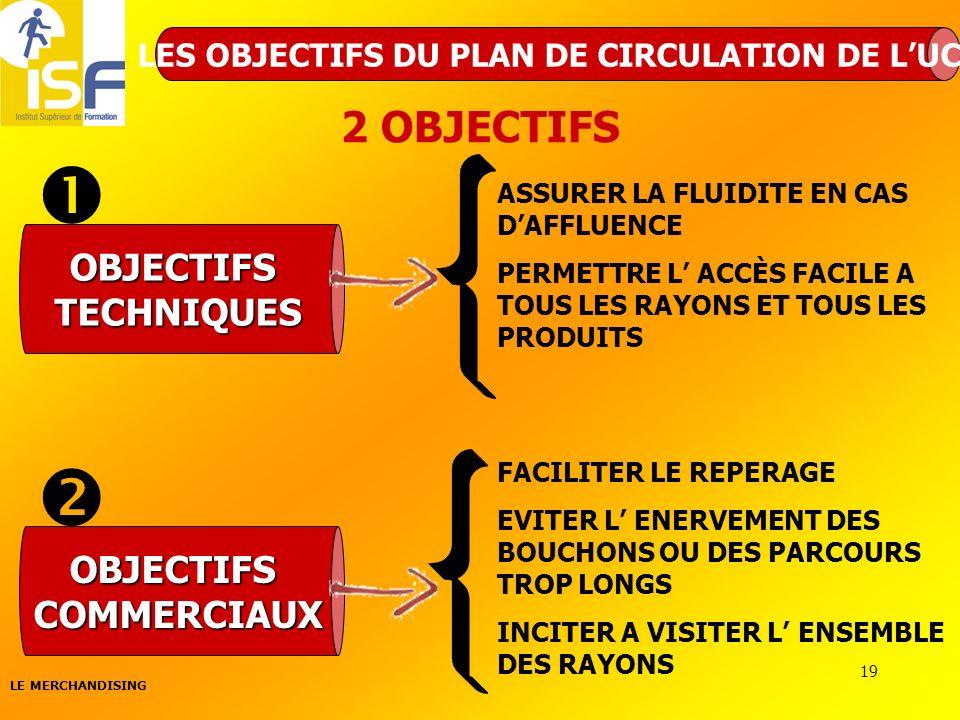 LES OBJECTIFS DU PLAN DE CIRCULATION DE L'UC
