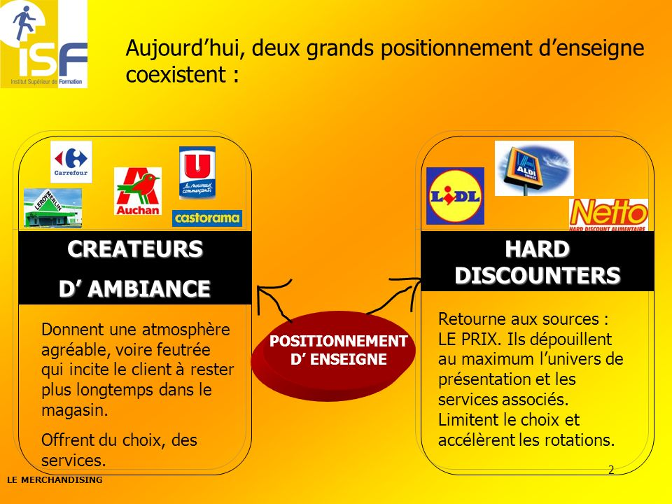 CREATEURS D' AMBIANCE HARD DISCOUNTERS
