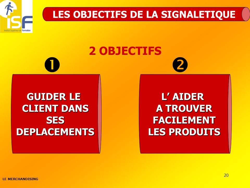 LES OBJECTIFS DE LA SIGNALETIQUE