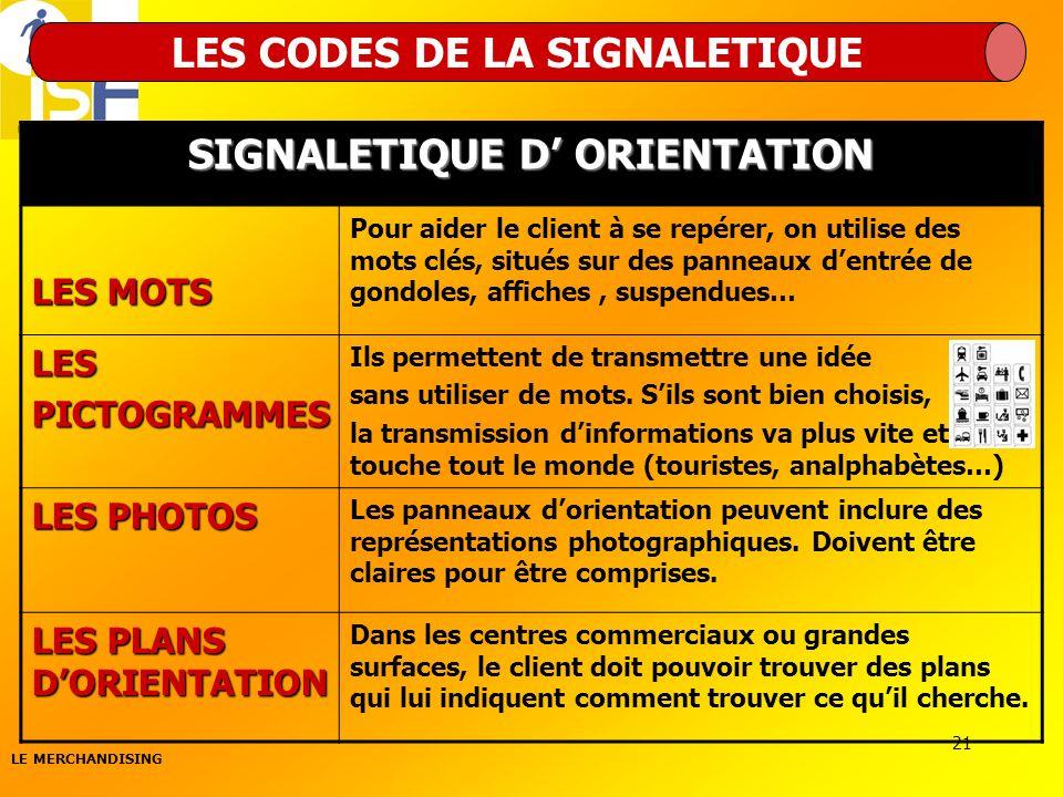 LES CODES DE LA SIGNALETIQUE SIGNALETIQUE D' ORIENTATION