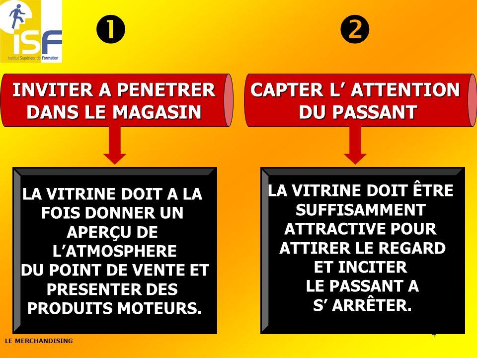   INVITER A PENETRER DANS LE MAGASIN CAPTER L' ATTENTION DU PASSANT