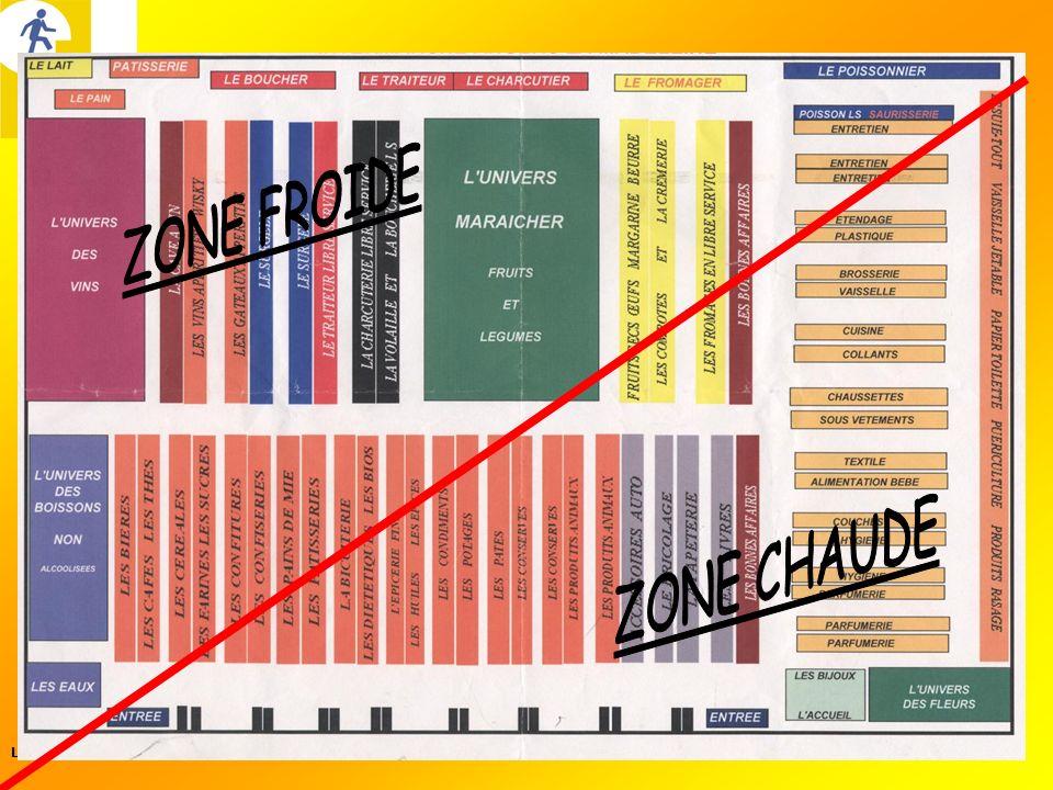 ZONE FROIDE ZONE CHAUDE LE MERCHANDISING