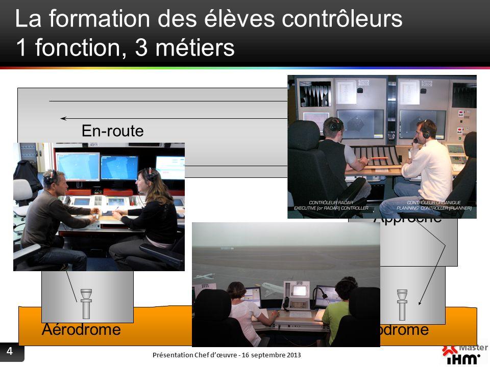 La formation des élèves contrôleurs 1 fonction, 3 métiers