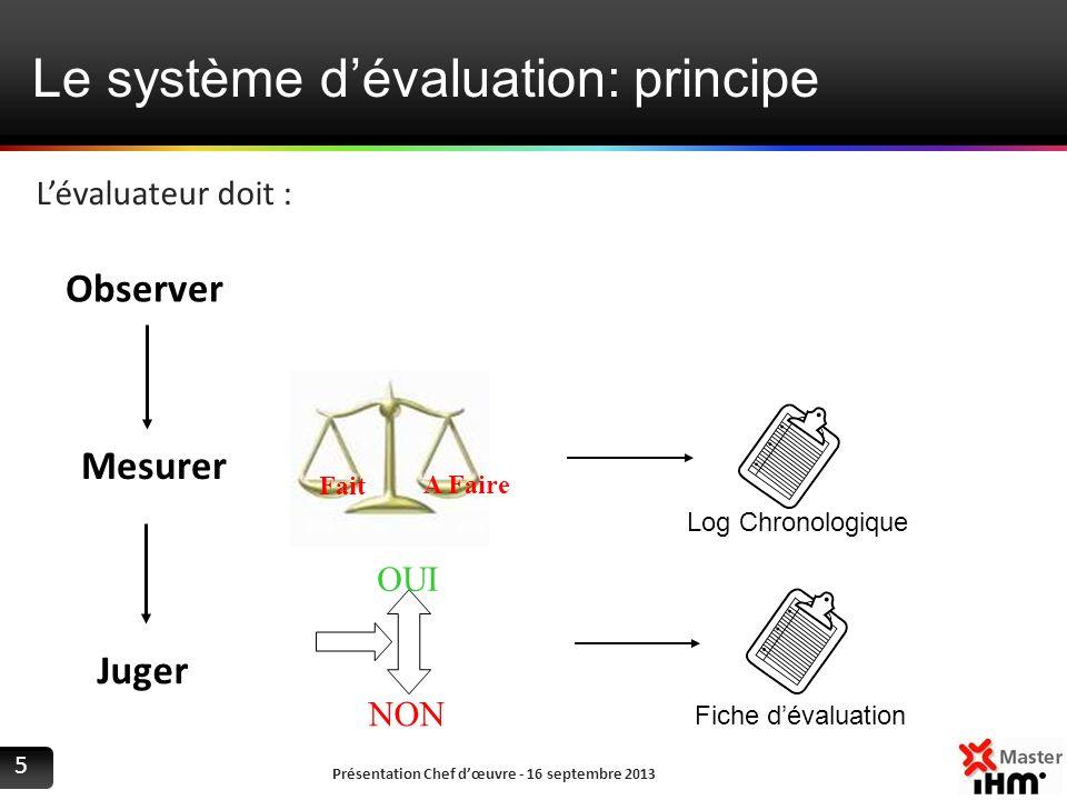 Le système d'évaluation: principe