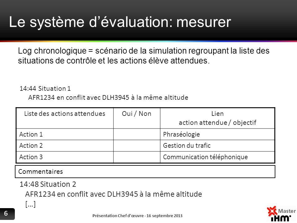 Le système d'évaluation: mesurer