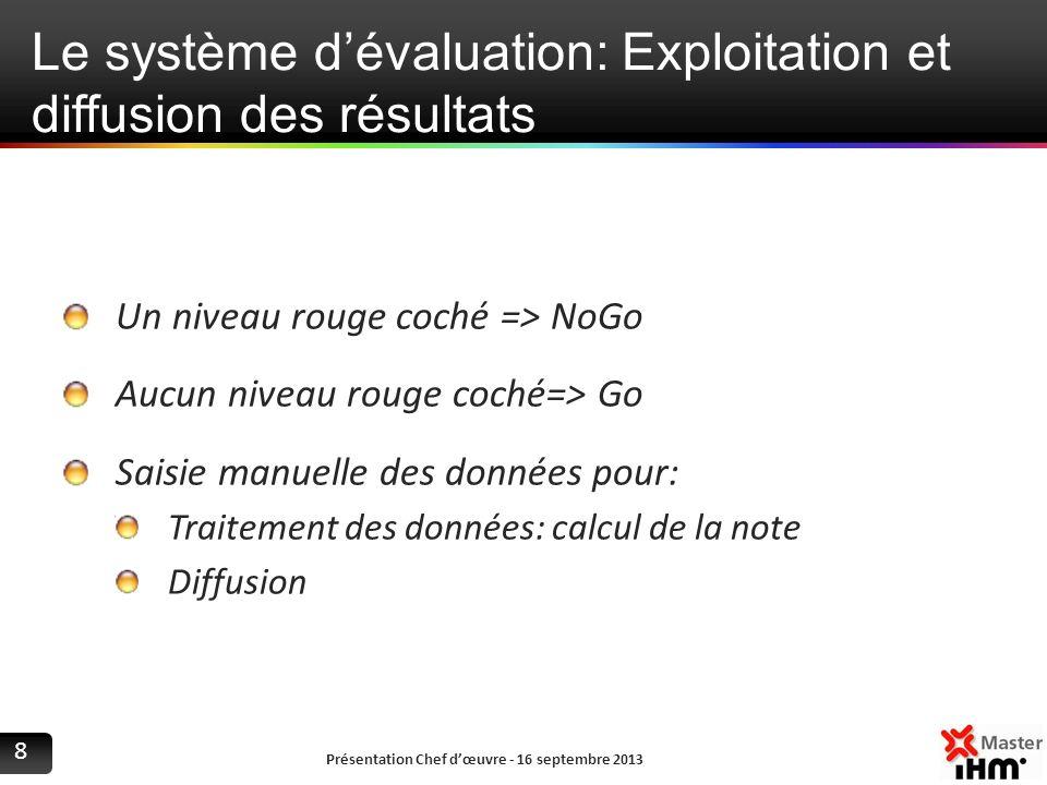 Le système d'évaluation: Exploitation et diffusion des résultats