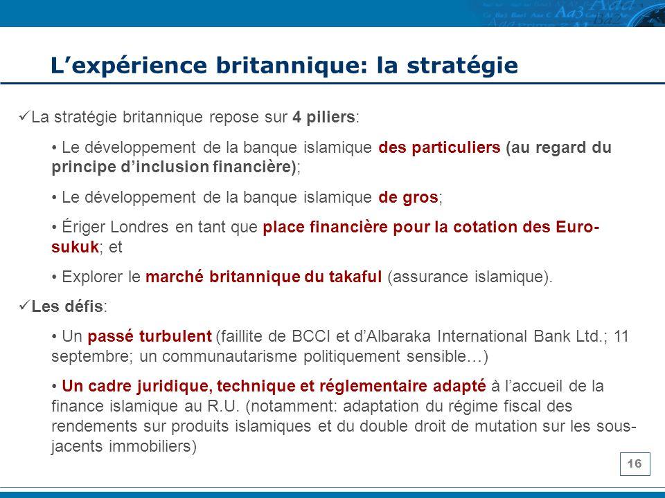 L'expérience britannique: la stratégie