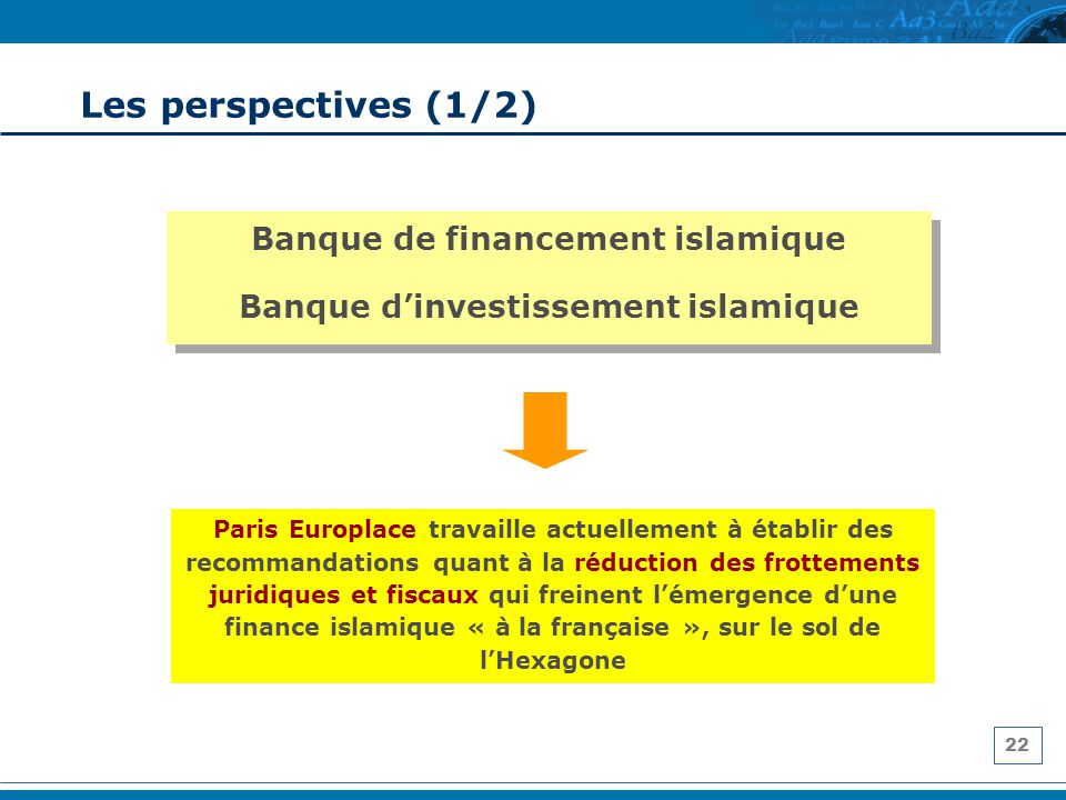 Banque de financement islamique Banque d'investissement islamique