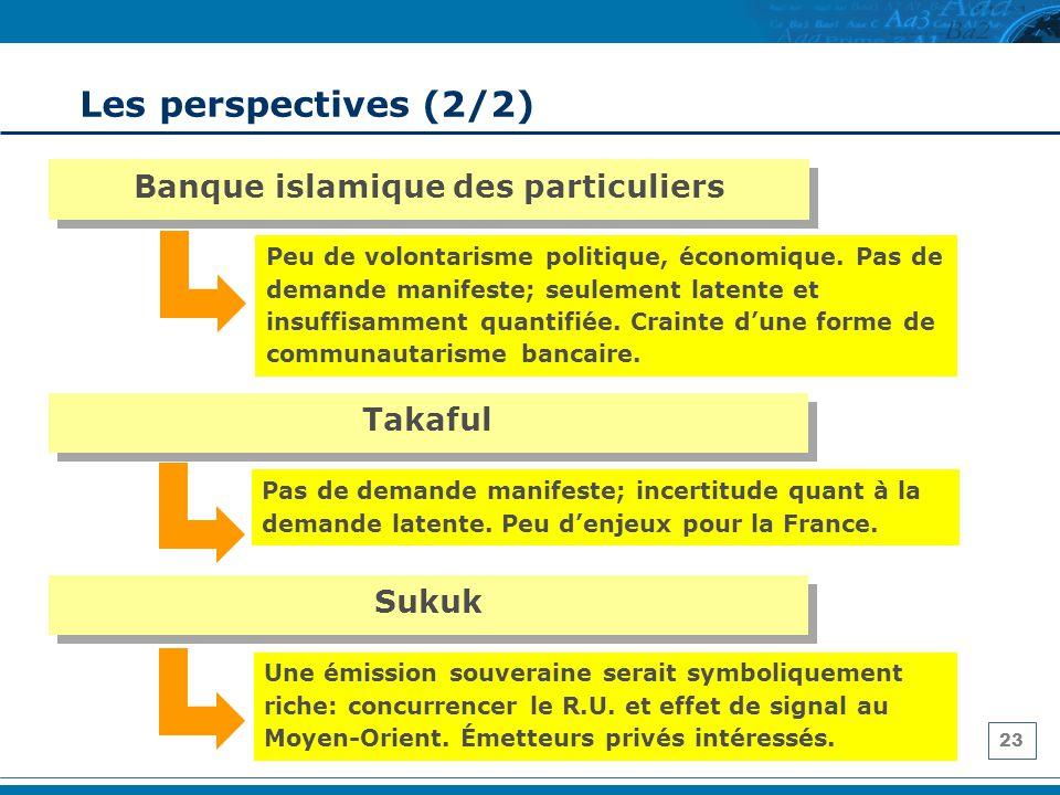Banque islamique des particuliers