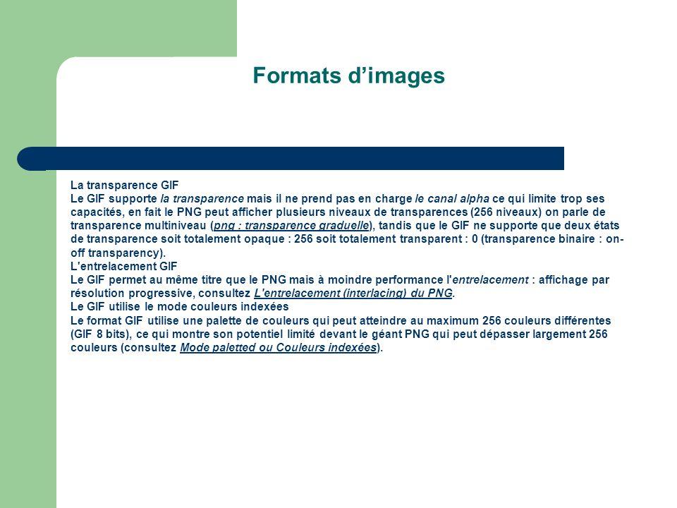 Formats d'images La transparence GIF