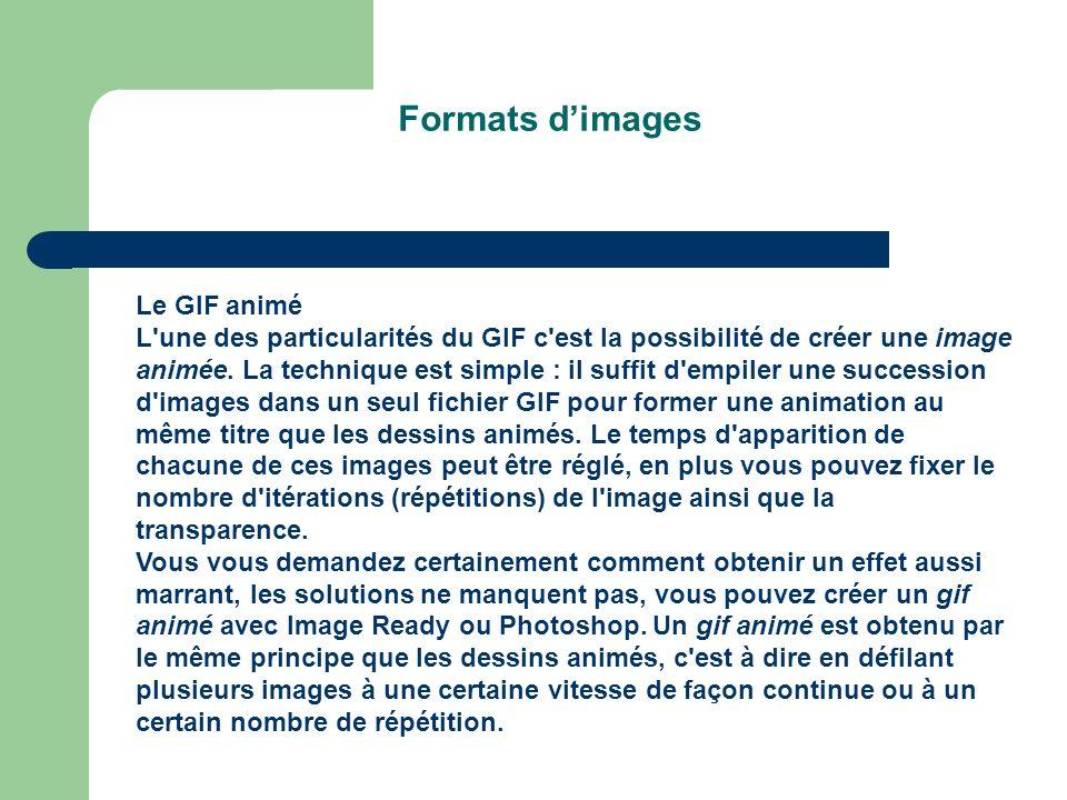 Formats d'images Le GIF animé