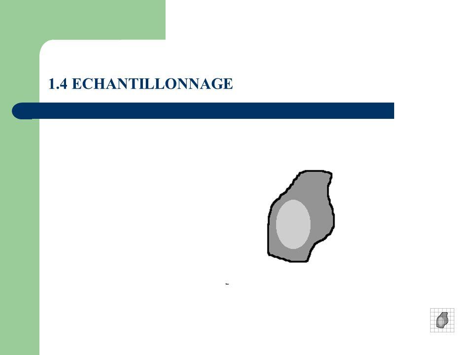 1.4 ECHANTILLONNAGE