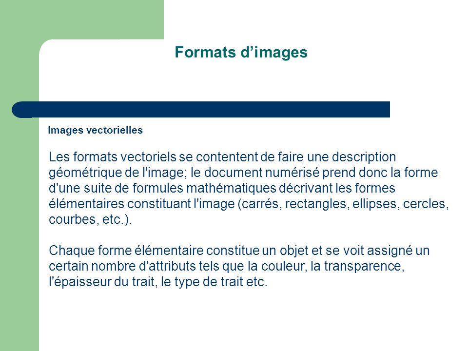 Formats d'images Images vectorielles.