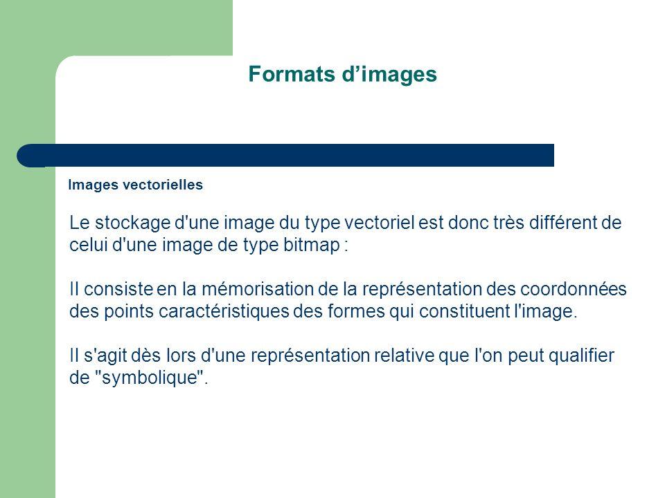 Formats d'images Images vectorielles. Le stockage d une image du type vectoriel est donc très différent de celui d une image de type bitmap :