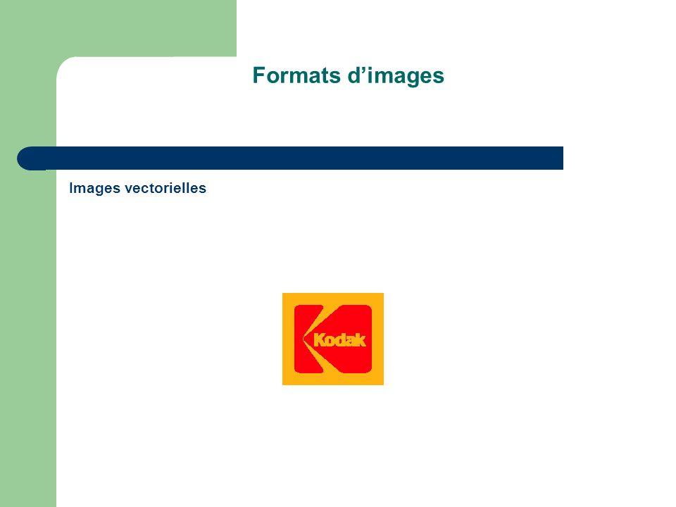Formats d'images Images vectorielles