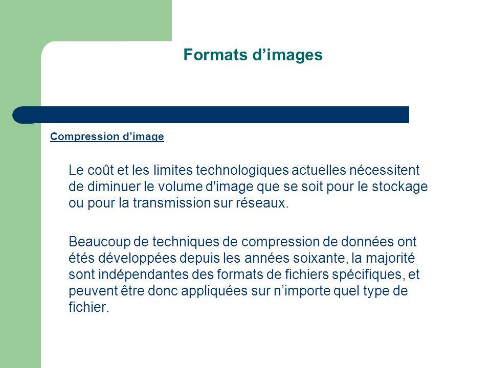 Formats d'images Compression d'image.