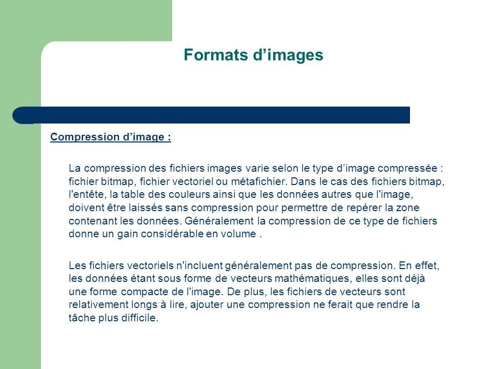Formats d'images Compression d'image :