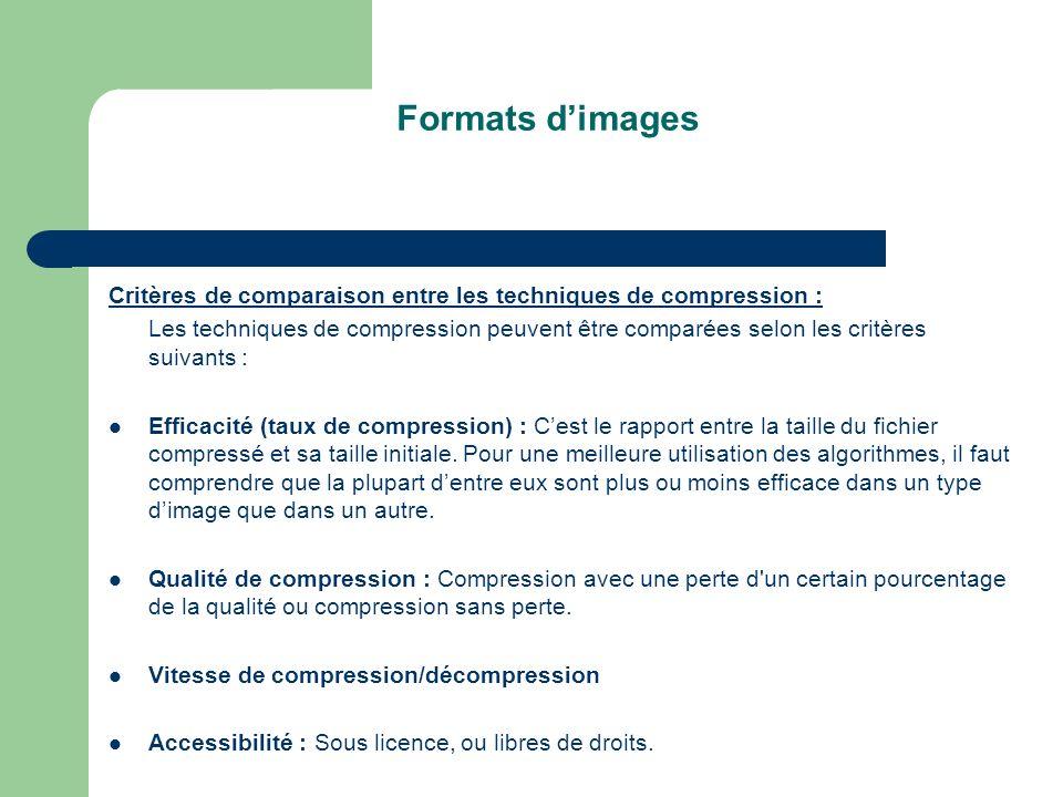 Formats d'images Critères de comparaison entre les techniques de compression :