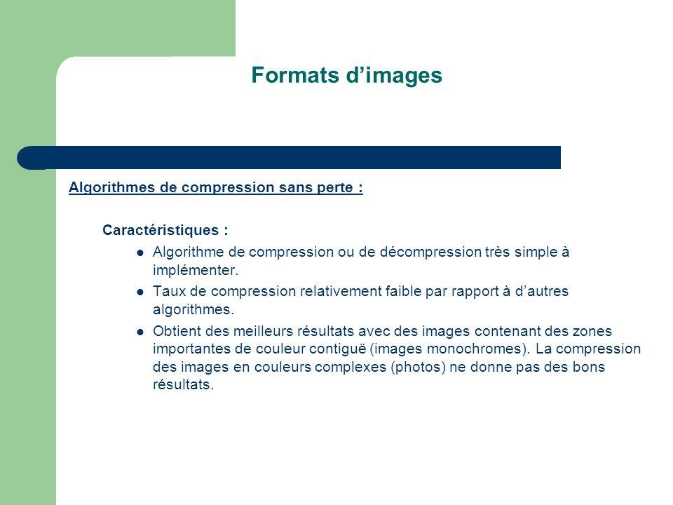 Formats d'images Algorithmes de compression sans perte :
