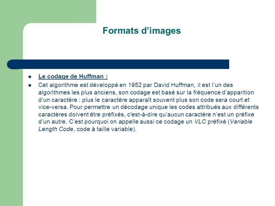Formats d'images Le codage de Huffman :