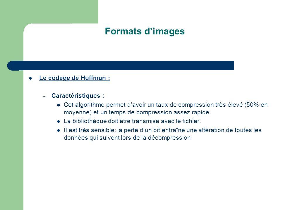 Formats d'images Le codage de Huffman : Caractéristiques :