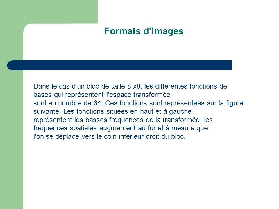 Formats d'images Dans le cas d un bloc de taille 8 x8, les différentes fonctions de bases qui représentent l espace transformée.